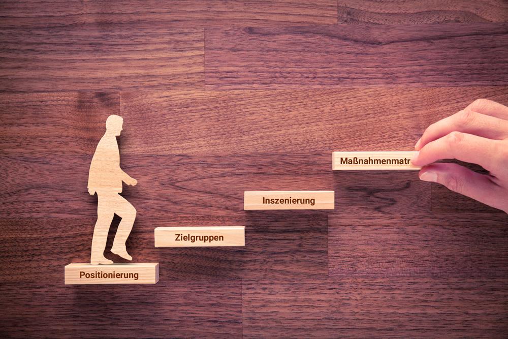 Die Stufen des Profilierungsmodells