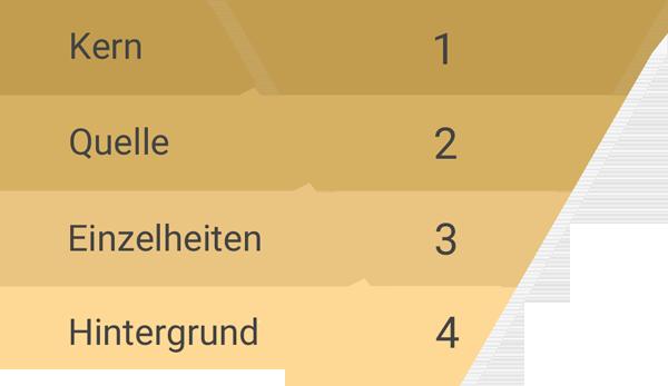 Das Prinzip der umgekehrten Pyramide in der Pressearbeit